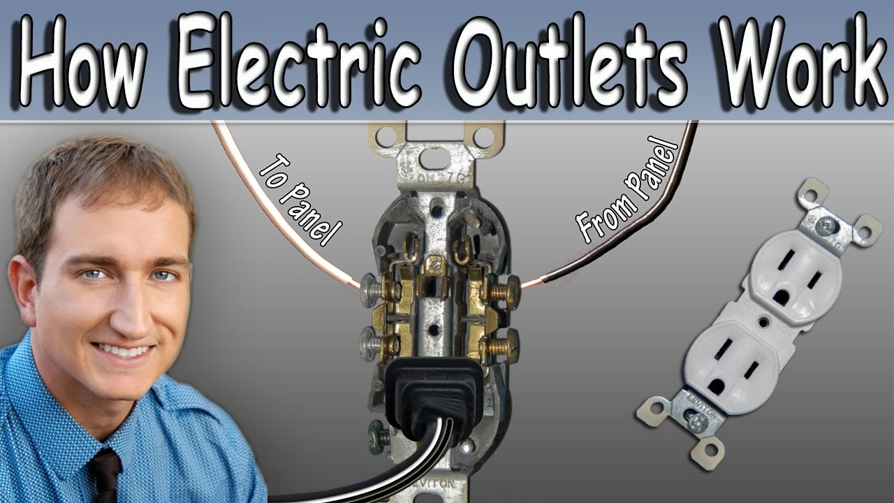 How An Electrical Outlet Works - YouTube