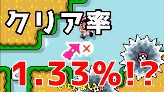 【クリア率1.33%!?】生きたければ走るのだ【マリオメーカー実況】