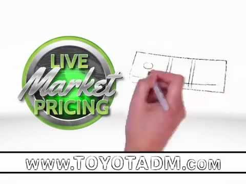 Toyota of Des Moines Live Market Pricing