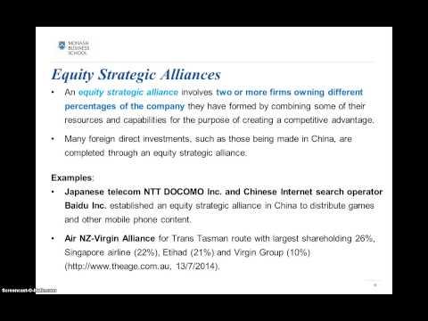 Cooperative Strategy- Strategic Alliances Pt 1