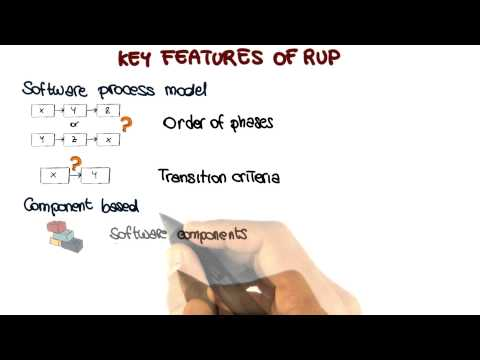 Key Features of RUP - Georgia Tech - Software Development Process