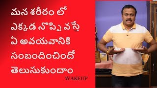 SINGS AND SYMPTOMS OF #PAINS IN OUR BODY IN TELUGU|HEALTH CARE@WAKEUP