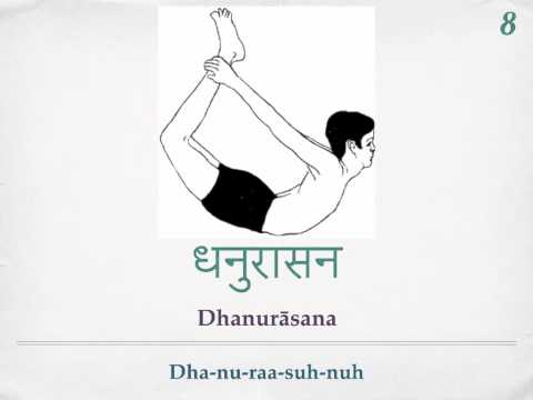 Sivananda Yoga- 12 Basic Asanas Sanskrit Pronunciation