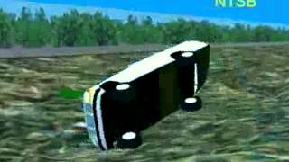 Highway Accident Report 15-Passenger Van Single-Vehicle Rollover Accidents - Hen VehDyn 1