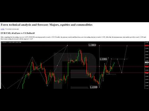 forex vancouver careers