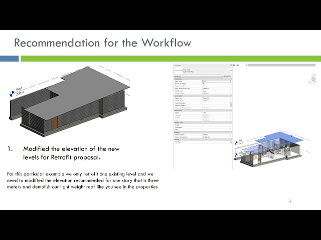 Demonstration of innovation with BIM and Visual Programming