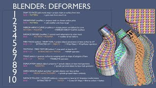 BLENDER MESH DEFORMERS DISTRIBUTORS
