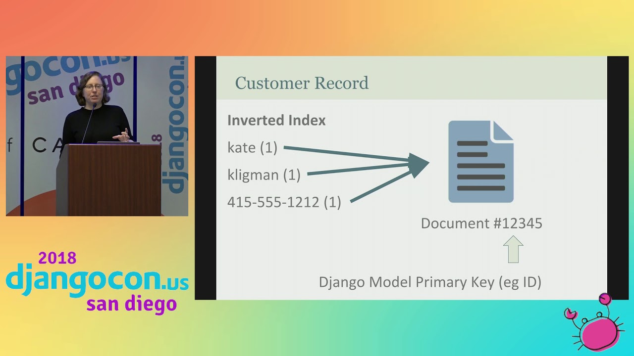 Image from Elasticsearch: Accelerating the Django Admin