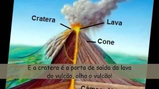 Abalo Símico e os Modeladores do Relevo - Olha o Vulcão