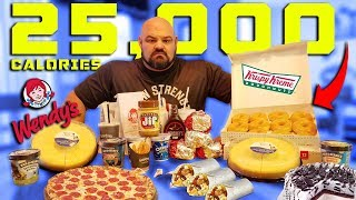 25000-calorie-strongman-cheat-day
