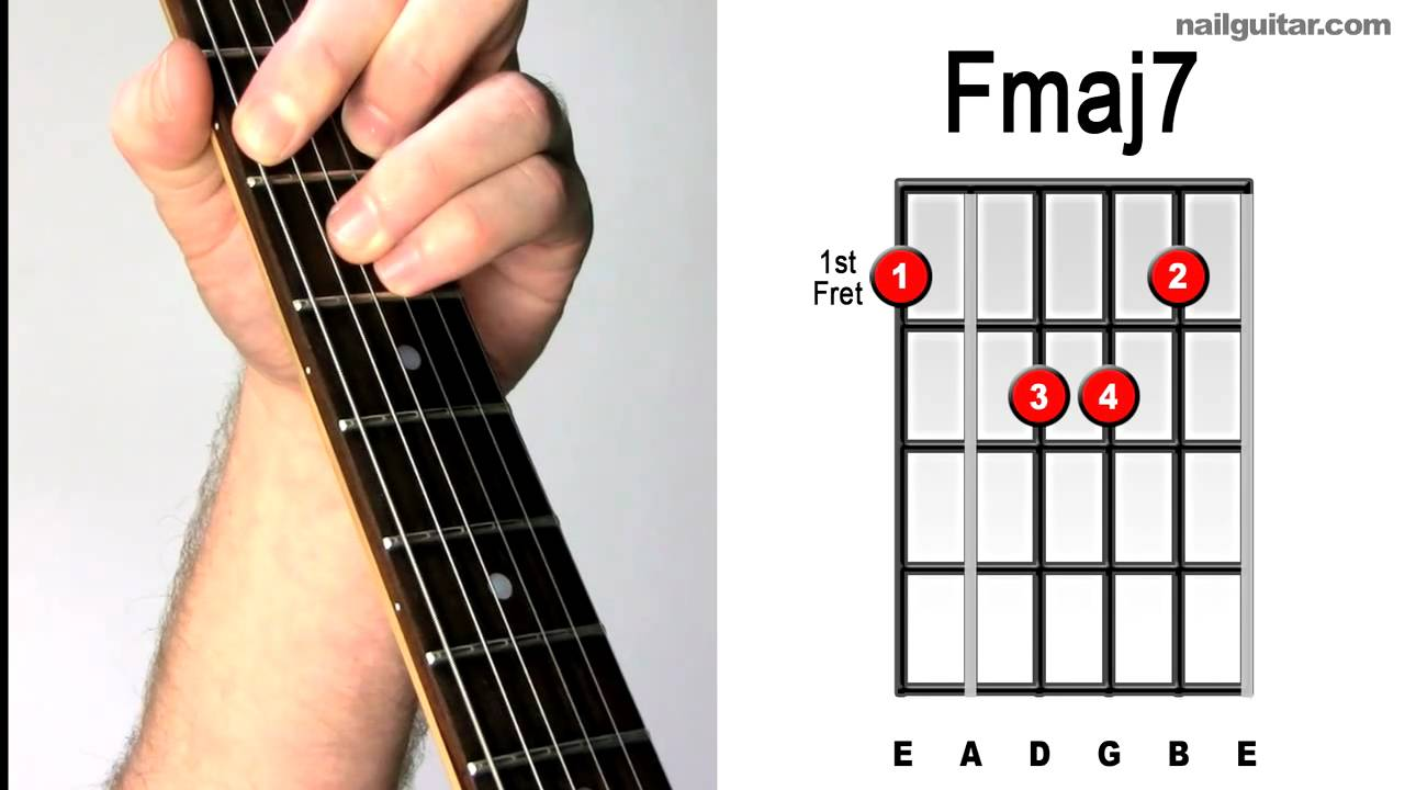 Learn guitar without lessons