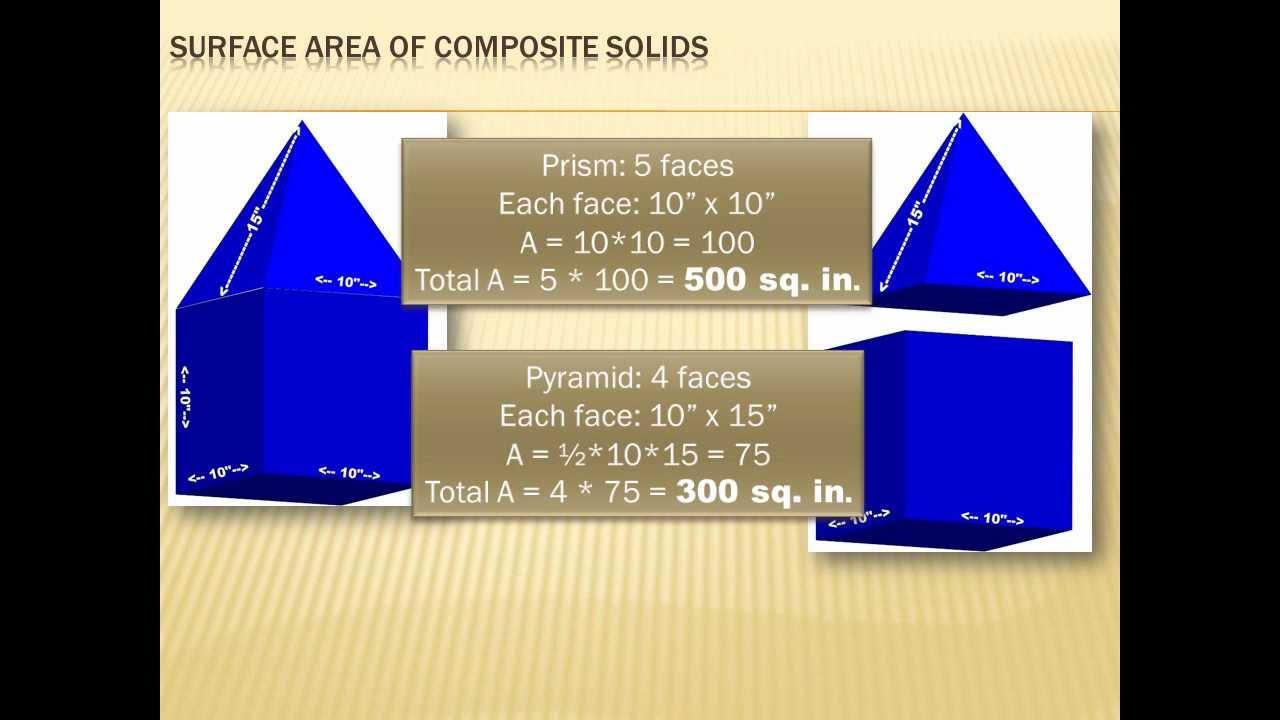 Geometry  Surface Area Ofposite Solids: 7th Grade Math