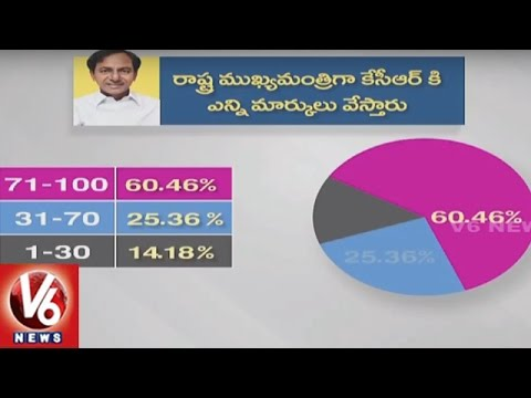 Public Report : Special Survey On 3 Years Of CM KCR Governance || V6 News