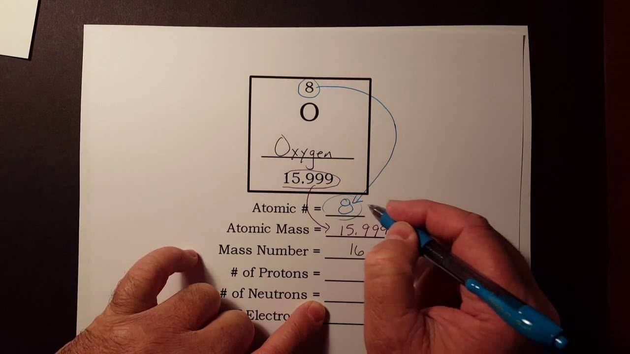 How to find the number of protons neutrons and electrons from how to find the number of protons neutrons and electrons from the periodic table urtaz Image collections