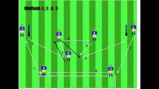 playing a flexible 4 2 3 1 soccer formation