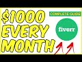 Gambar cover HOW TO MAKE $1000/MONTH SELLING THIS ON FIVERR
