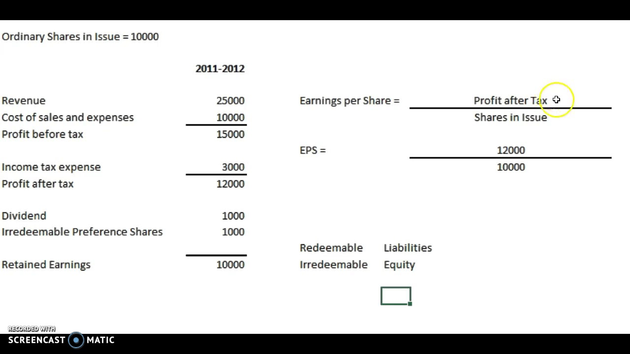 irredeemable preference shares