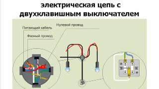 Видеоуроки по электрике  7