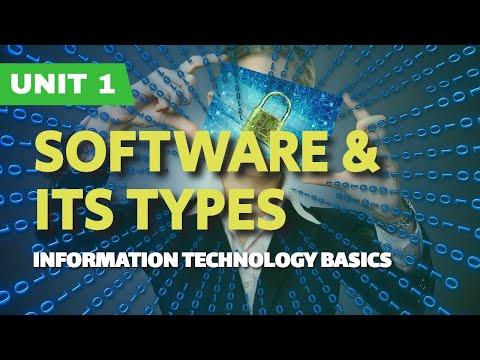 Software & Types Of Software | Application Software | System Software | In (Urdu/Hindi)