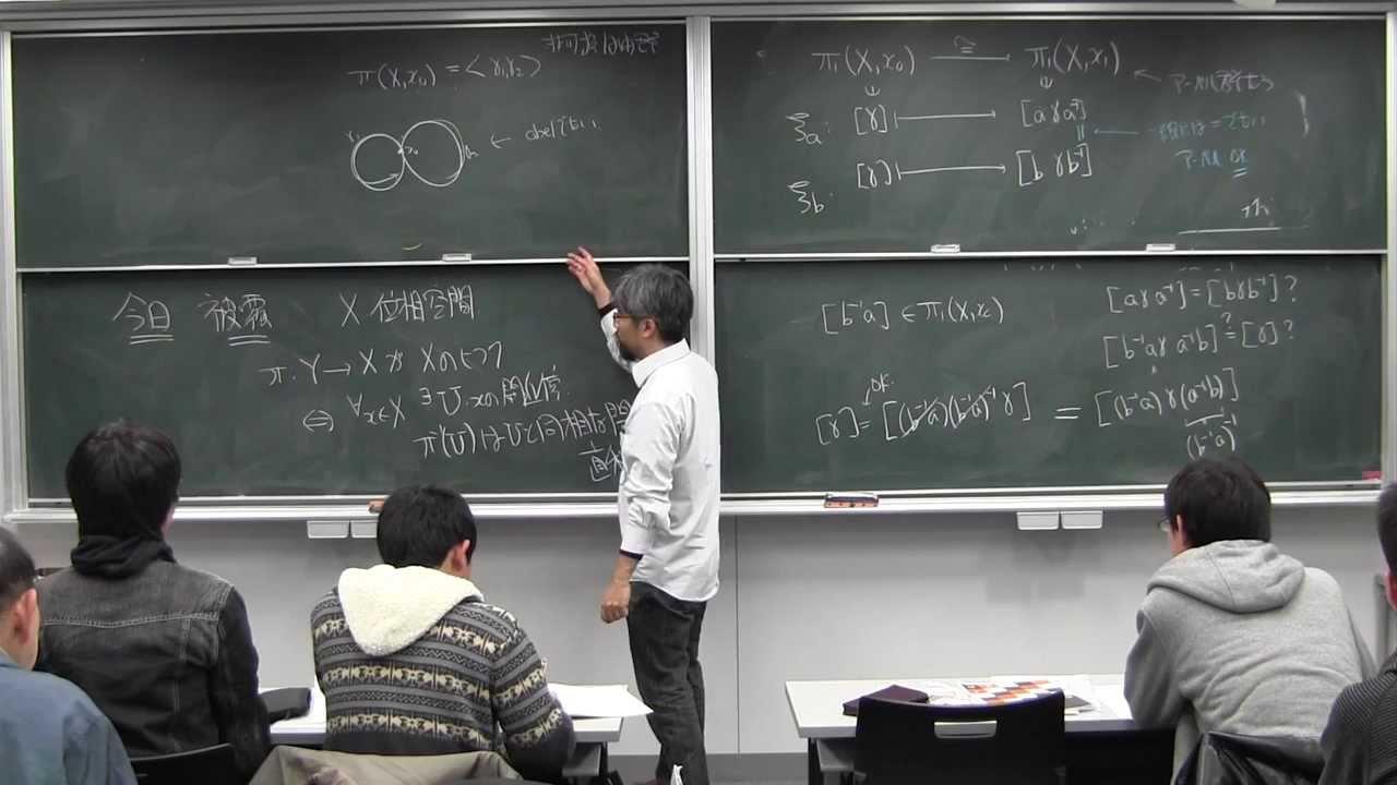 ガロア理論・第8回】基本群と被覆空間 - YouTube