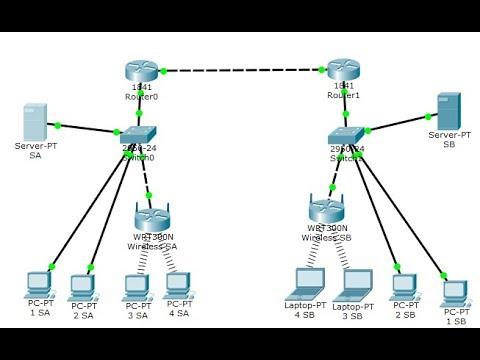 Cisco Packet Tracer - Tutorial 2 Server 2 Domain (Mail Server dan Web  Server)