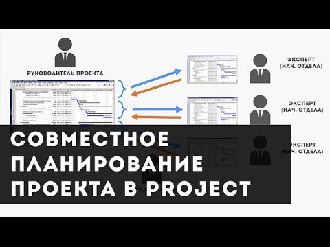 Совместное планирование: распределенная декомпозиция проекта в MS Project Server: Project Composer
