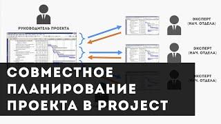 Совместное планирование: распределенная декомпозиция проекта в MS Project Server(Подробно Bastion Project Composer: http://bastion-integrator.com/product/wbs-composer Как совместно формировать план проекта в MS Project Server?..., 2016-03-14T04:46:57.000Z)