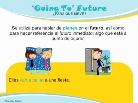 Gramática Inglés Futuro Con Going To