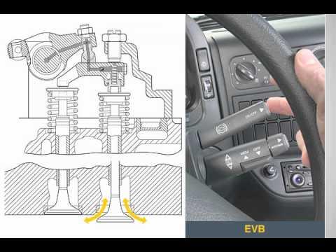 MAN EVB engine brake system