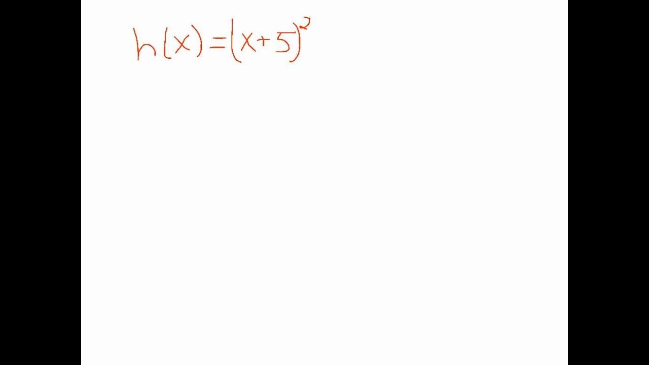 X intercepts from vertex form youtube x intercepts from vertex form falaconquin