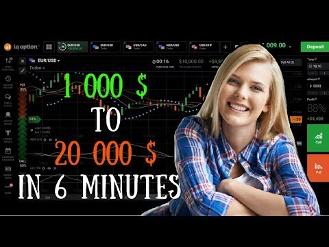 Binary Options 100% ITM strategy with full explanation   fro