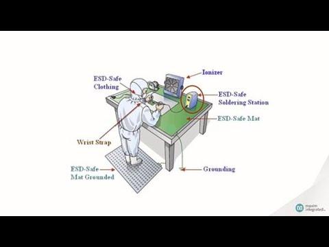 Fundamentals Of Electrostatic Discharge