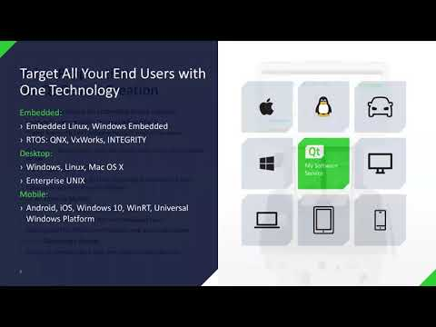 Qt for the Medical Industry {On-demand webinar} - YouTube