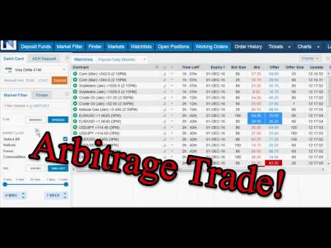 trading binary option spreads