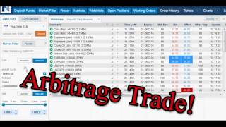 How To Make Money With Binary Options and Nadex Options Trading - Spreads & Binary Options
