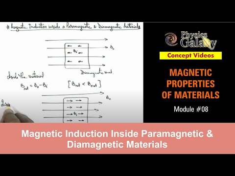 properties of diamagnetic materials pdf