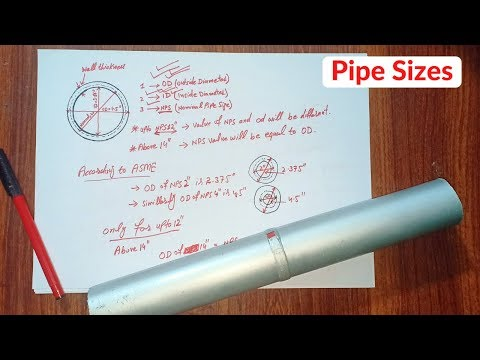 Pipe Sizes, Nominal Pipe Size , Pipe Schedule  NPS,DN, Pipe Schedule Hindi | Urdu