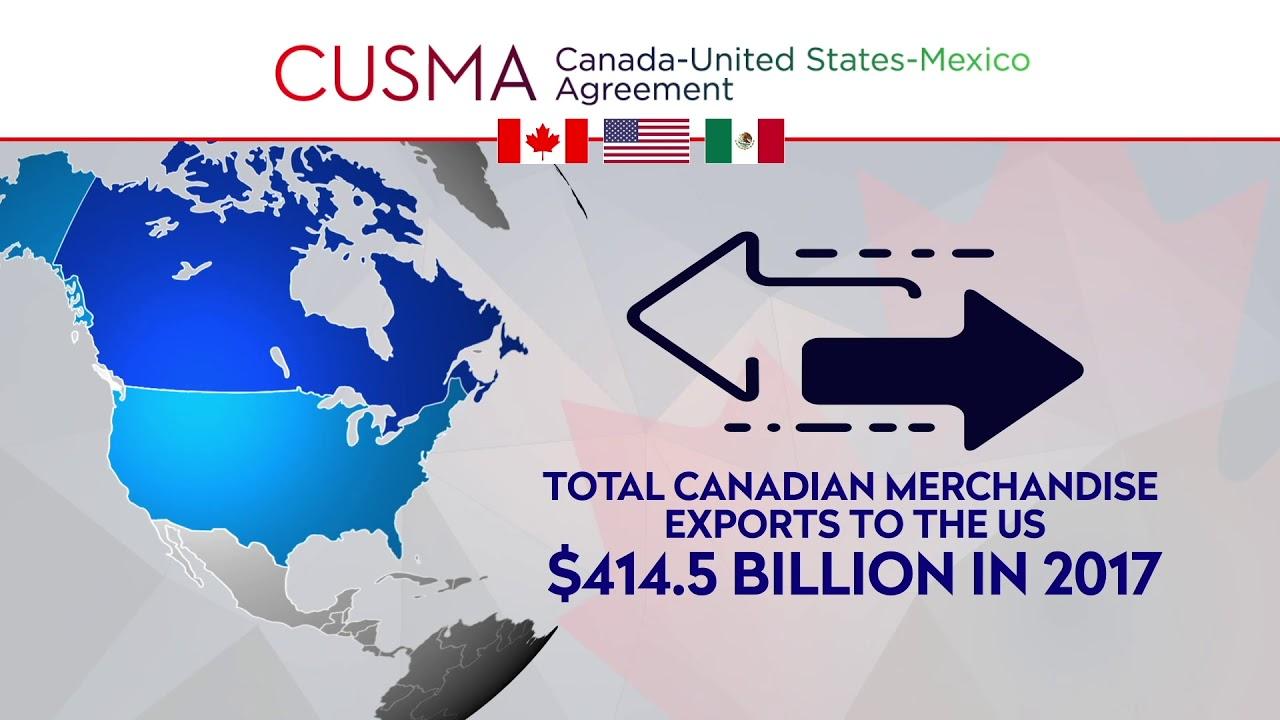 Canada-United States-Mexico Agreement (CUSMA)