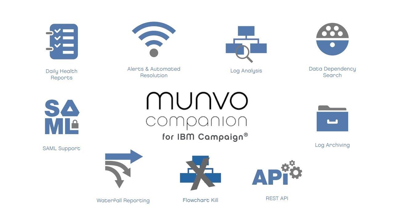 Companion: Performance Monitoring for Unica Campaign | Munvo