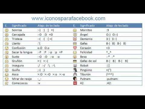 Emoticones Para Facebook - Caritas Para Facebook Chat