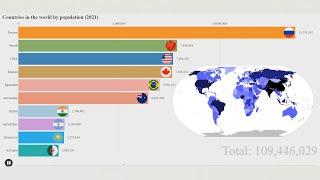 Страны мира по численности населения 2021