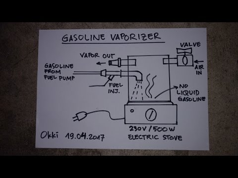 Gasoline Vapor System for Car