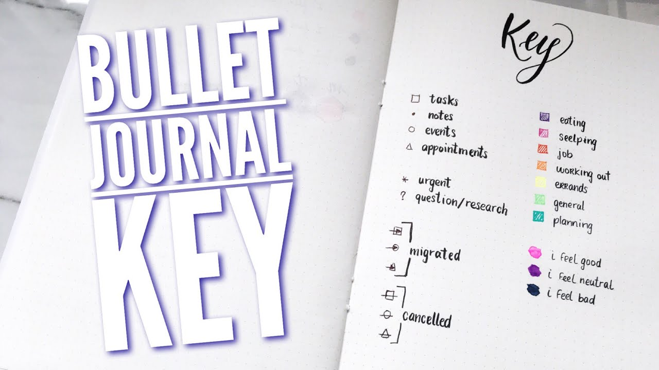 Bullet Journal Key Basic Symbols To Include In A Bullet Journal