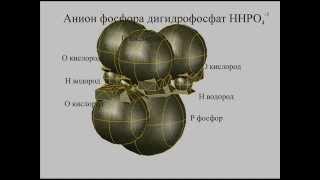 Атомы и молекулы Молекулы 0001