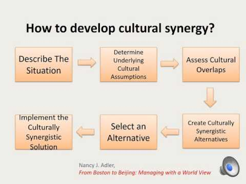 Managing Teams in Intercultural settings Min Tan