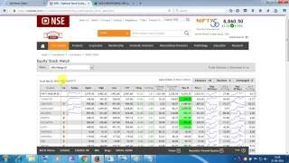 HOW TO SELECT STOCK FOR MIDSESSION PART  2