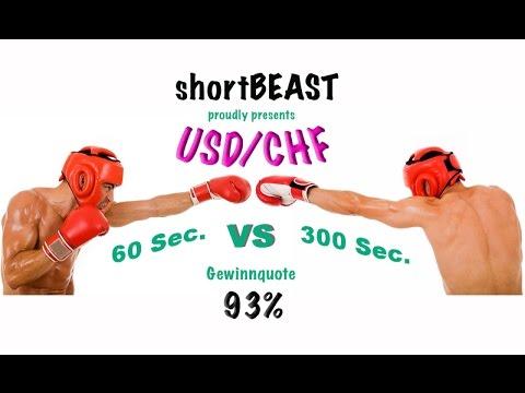 Binäre Optionen 60 Sek  vs 300 Sek  Optionweb USD:CHF  93