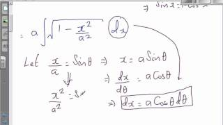 integration of square root of a 2 x 2 dx