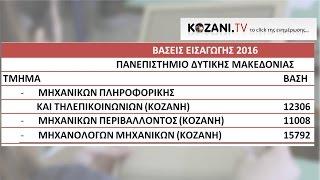 Οι βάσεις ΑΕΙ - ΤΕΙ στα Τμήματα της Δυτικής Μακεδονίας