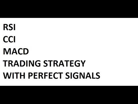 Intraday Trading Strategy With Technical Indicators - Perfect Signals